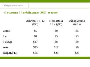 Макроэкономика «қосымша құн бойынша» ЖІӨ есептеу Жалпы құны (ВС)Қосымша құн