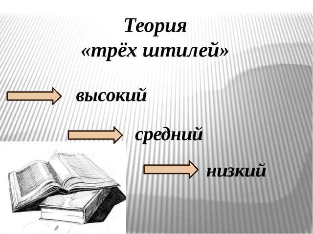 Теория «трёх штилей» высокий средний низкий