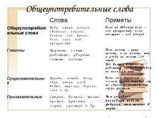 Общеупотребительные слова СловаПриметы Общеупотребительные словаВода, птиц