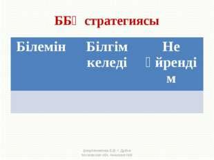 ББҮ стратегиясы Шишлянникова Е.В. г. Дубна Московская обл. гимназия №8 Білемі