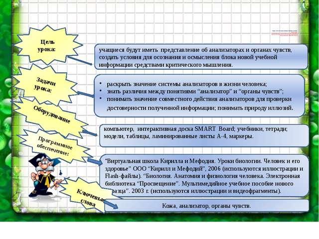Урок 1 (из 4):Анализаторы. Органы чувств. Эпитет урока: Анализаторы взаимно...