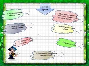1.Организационный момент – 1мин. 2.Подготовка учащихся к активному, сознатель