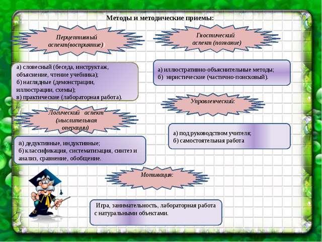 Методы и методические приемы: Перцептивный аспект(восприятие)) Гностический а...