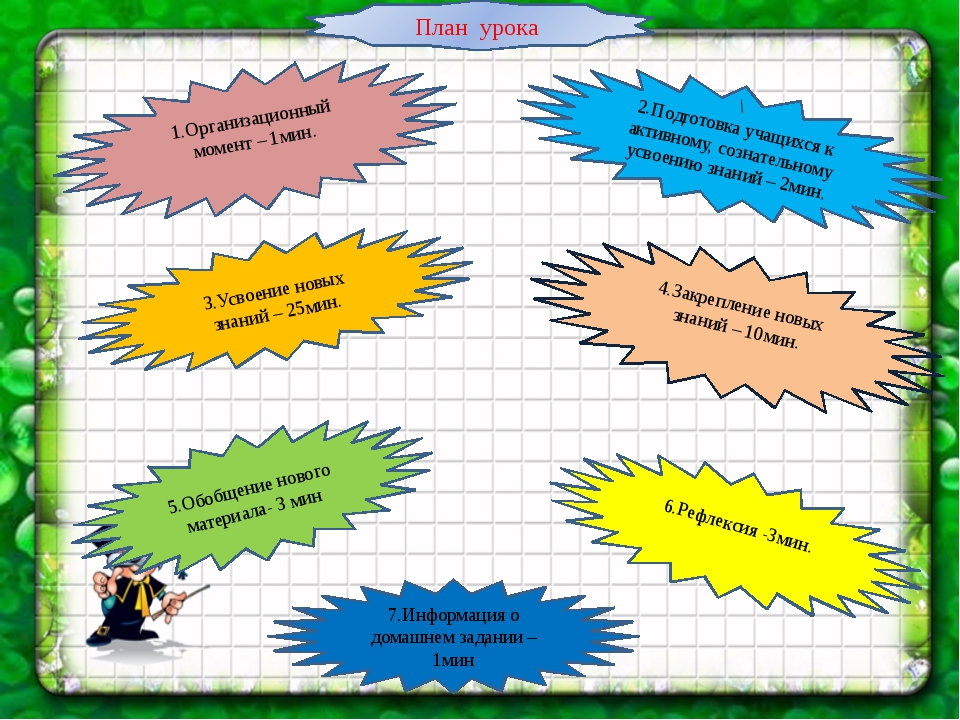 1.Организационный момент – 1мин. \ 2.Подготовка учащихся к активному, сознате...