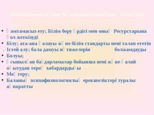 Ата-аналармен жұмыс бағдарламасын енгізудің талаптары Қамтамасыз ету; Білім б