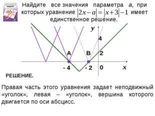Найдите все значения параметра а, при которых уравнение имеет единственное ре