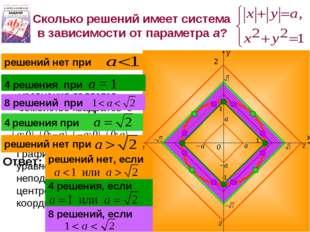 Сколько решений имеет система в зависимости от параметра а? 2 -2 2 -2 1 -1 1