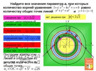 Построим эскизы этих линий и определим из рисунка количество их общих точек.