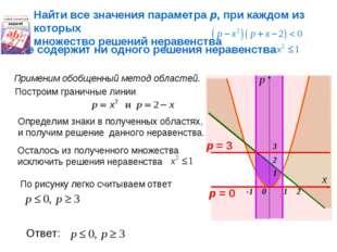 Найти все значения параметра р, при каждом из которых множество решений нерав