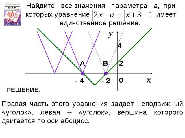 Найдите все значения параметра а, при которых уравнение имеет единственное ре...
