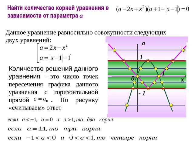 Данное уравнение равносильно совокупности следующих двух уравнений: Количеств...