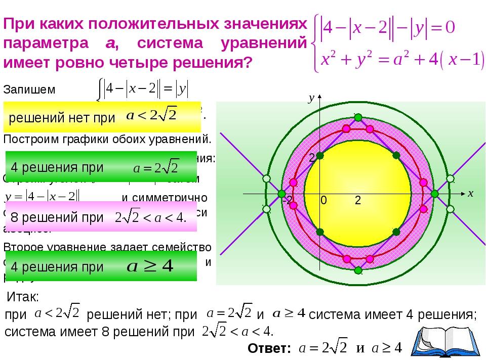 При каких положительных значениях параметра а, система уравнений имеет ровно...