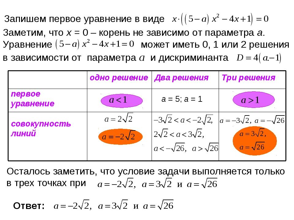 а = 5; а = 1