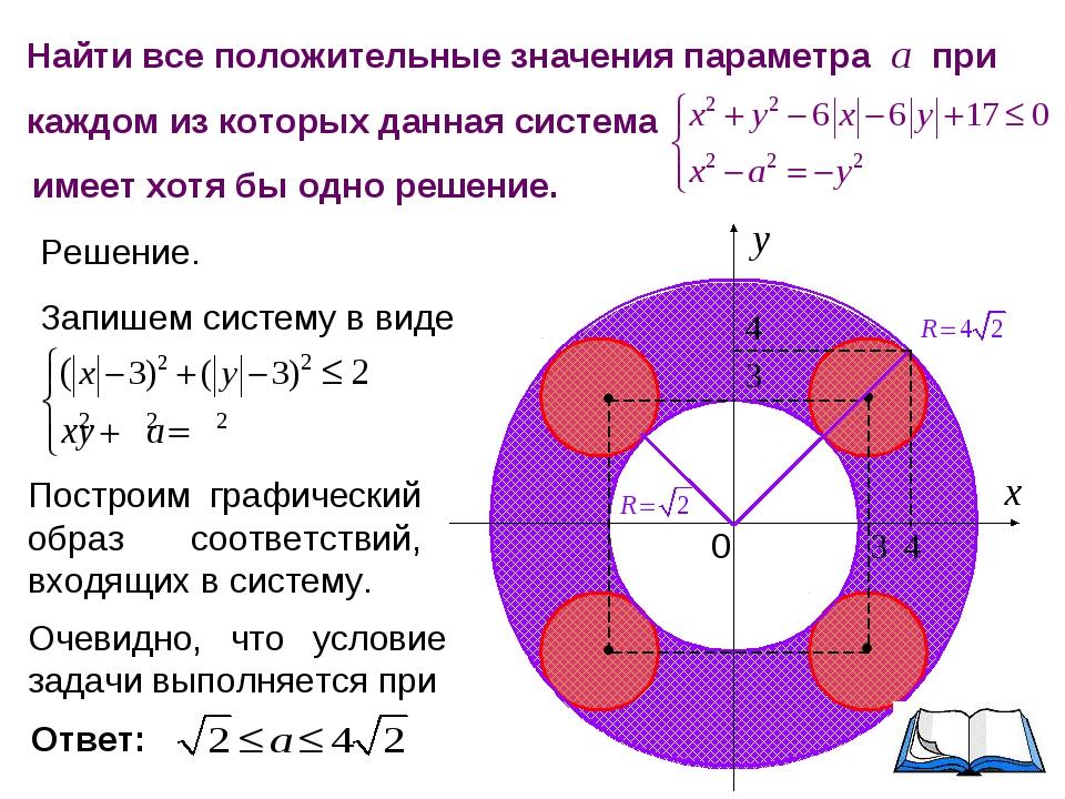 Найти все положительные значения параметра а при каждом из которых данная сис...