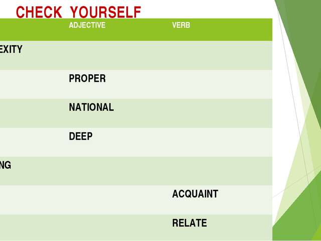 CHECK YOURSELF NOUN 	ADJECTIVE 	VERB COMPLEXITY 		 	PROPER 	 	NATIONAL 	 	DE...