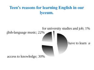 Teen's reasons for learning English in our lyceum.