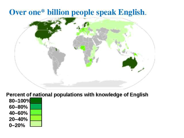 Over one* billion people speak English. Percent of national populations with...