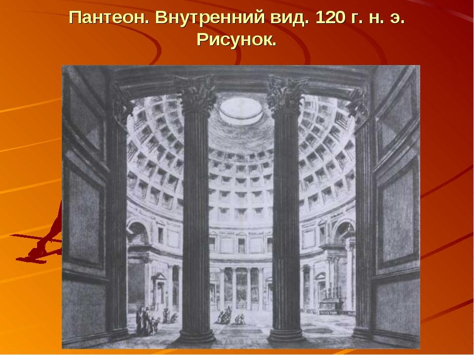 Пантеон. Внутренний вид. 120 г. н. э. Рисунок.