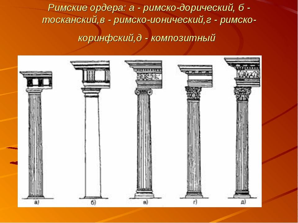 Римские ордера: а - римско-дорический, б - тосканский,в - римско-ионический,г...