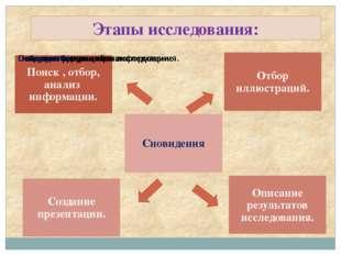 Этапы исследования: