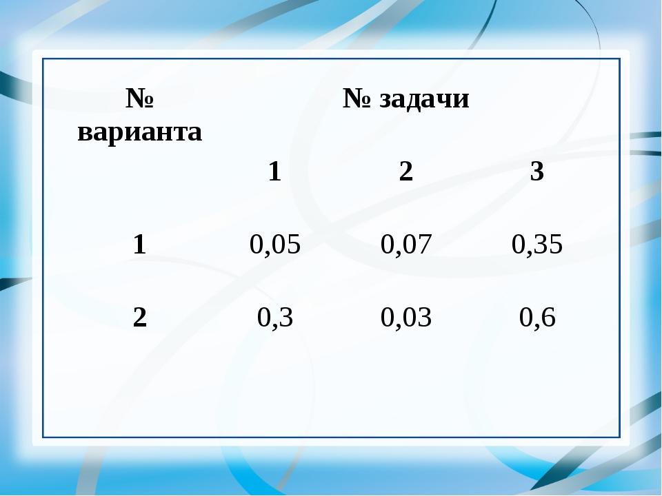 № варианта№ задачи 123 10,050,070,35 20,30,030,6