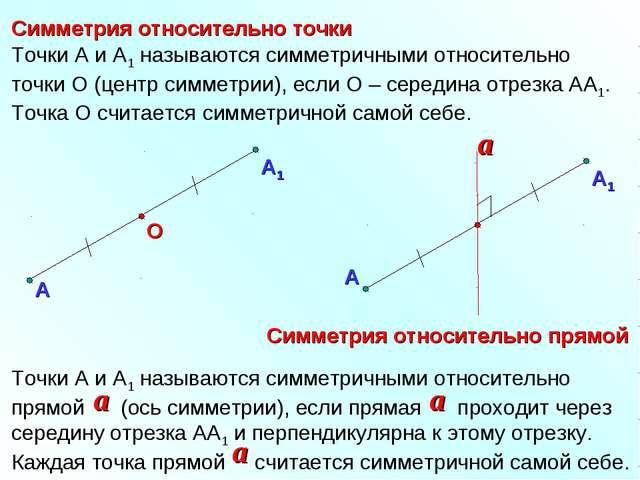 Симметрия относительно точки Симметрия относительно прямой А О Точки А и А1 н...