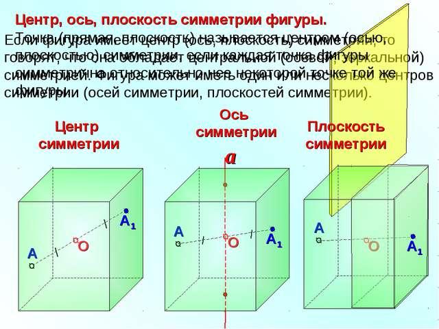 Если фигура имеет центр (ось, плоскость) симметрии, то говорят, что она облад...