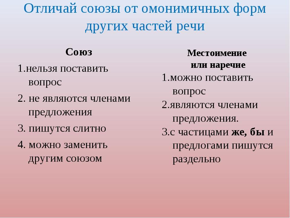 Отличай союзы от омонимичных форм других частей речи Союз 1.нельзя поставить...