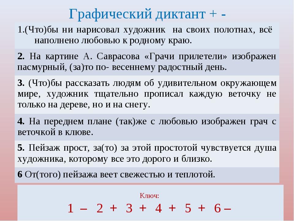 Графический диктант + - Ключ: 1 –2 +3 + 4 +5 +6 – 1.(Что)бы ни нарисовал...