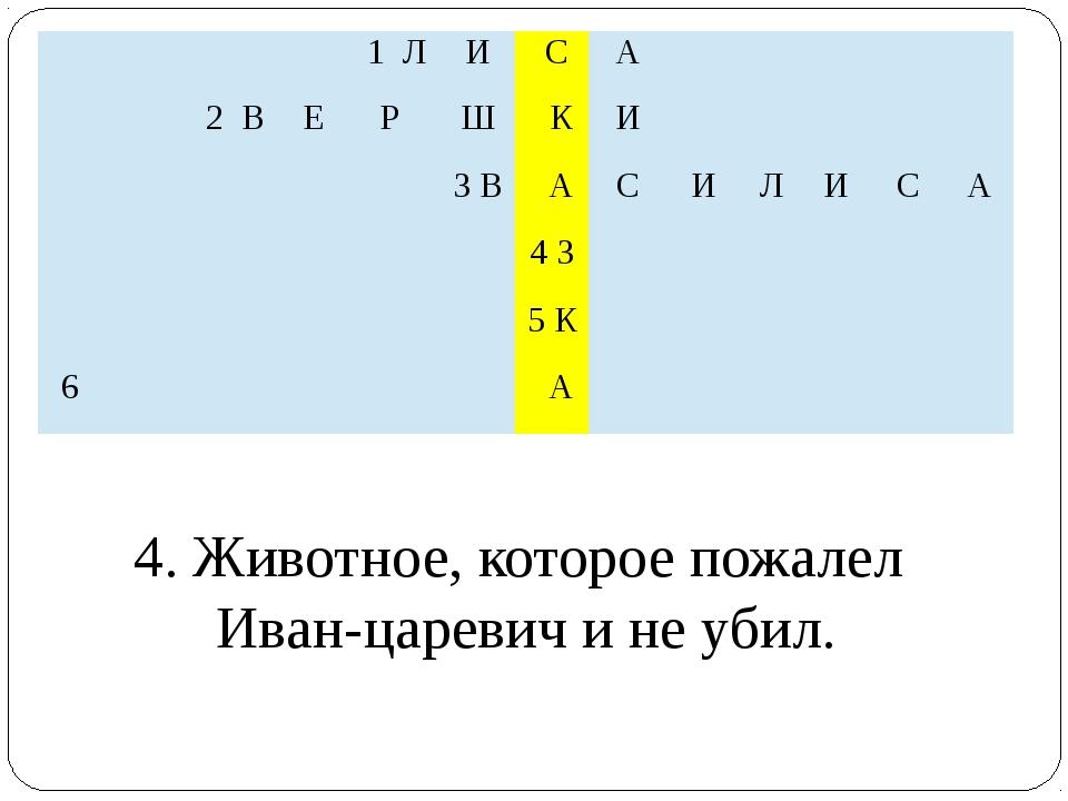 4. Животное, которое пожалел Иван-царевич и не убил.  1Л И С А   2В Е Р Ш...