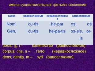 имена существительные третьего склонения словарная форма dosis, is, f –  кол