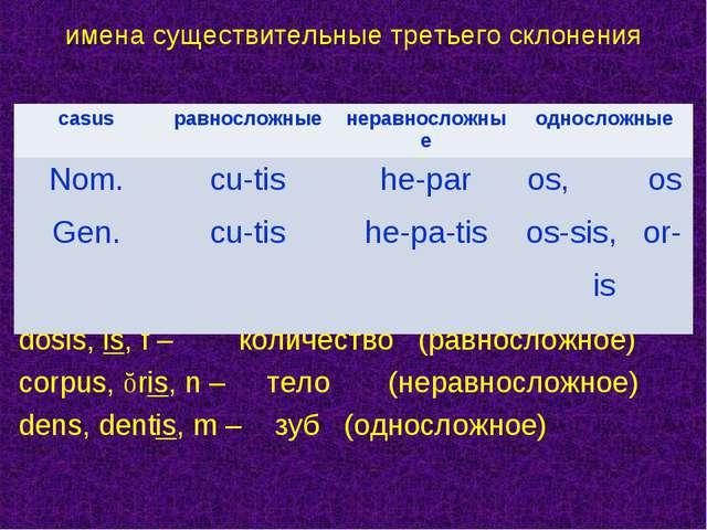 имена существительные третьего склонения словарная форма dosis, is, f –  кол...