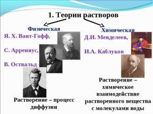 1. Теории растворов Физическая Я. Х. Вант-Гофф, С. Аррениус, В. Оствальд Рас