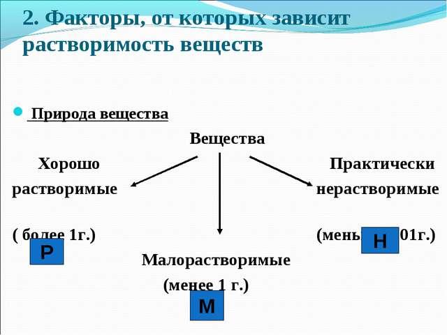 2. Факторы, от которых зависит растворимость веществ Природа вещества Веществ...