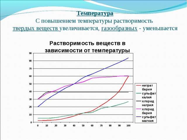 Температура С повышением температуры растворимость твердых веществ увеличива...