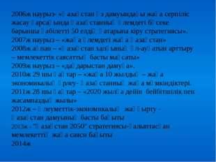 2006ж наурыз- «Қазақстан өз дамуындағы жаңа серпіліс жасау қарсаңында Қазақст
