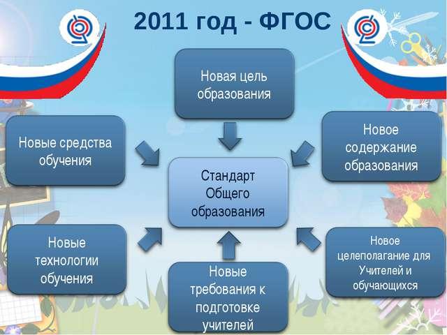 2011 год - ФГОС *