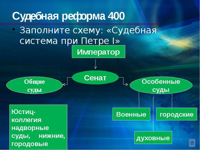 Судебная реформа 400 Заполните схему: «Судебная система при Петре I» Императо...