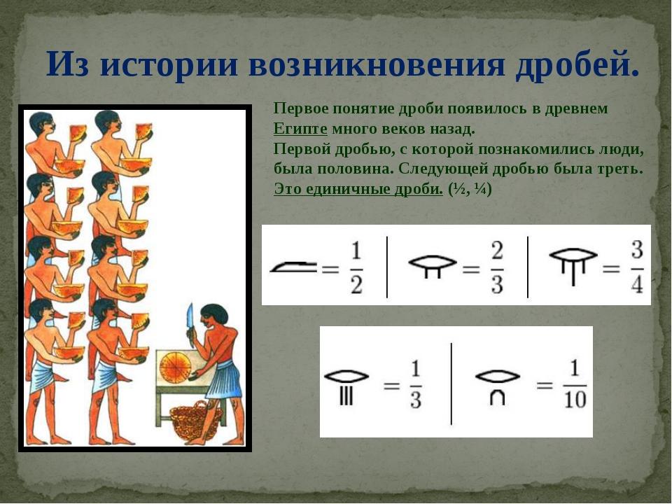 Из истории возникновения дробей. Первое понятие дроби появилось в древнем Еги...