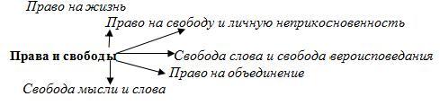 http://festival.1september.ru/articles/520974/img2.jpg