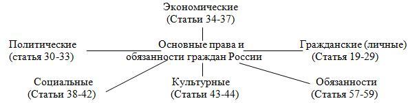 http://festival.1september.ru/articles/520974/img3.jpg