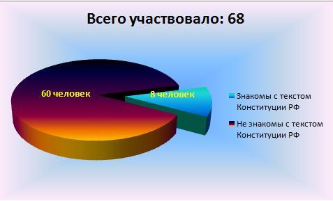 http://festival.1september.ru/articles/520974/img1.jpg