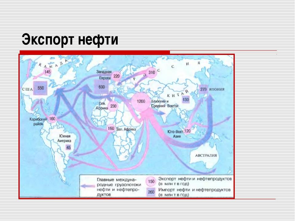 Экспорт нефти