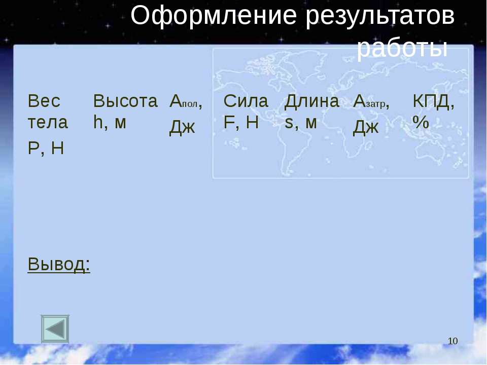 Оформление результатов работы * Вес тела Р, НВысота h, мАпол, Дж Сила F, Н...