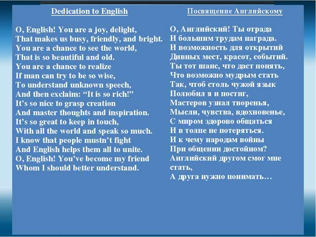 Dedication to English O, English! You are a joy, delight, That makes us busy,...