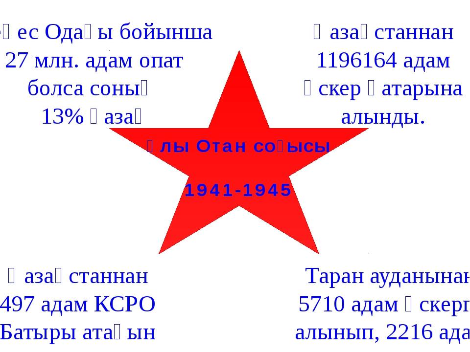 Кеңес Одағы бойынша 27 млн. адам опат болса соның 13% қазақ Қазақстаннан 1196...