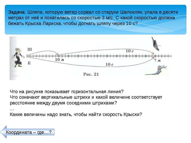 Географические координаты - пересечение географической широты и географическо...