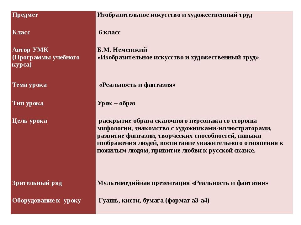 Предмет Изобразительное искусство и художественный труд Класс 6класс Автор УМ...
