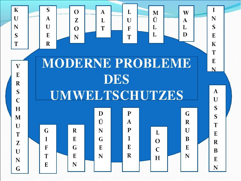KE I K K WALDWJUHKJ K K K J K J J J J WALD MÜLL MODERNE PROBLEME DES UMWELTSC...