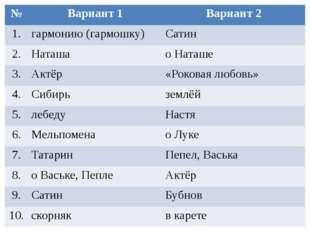 № Вариант 1 Вариант 2 1. гармонию (гармошку) Сатин 2. Наташа о Наташе 3. Актё